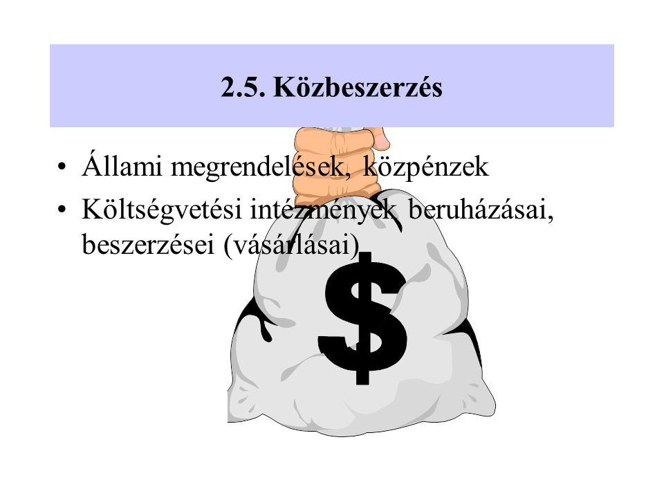 2.5. Közbeszerzés Állami megrendelések, közpénzek.