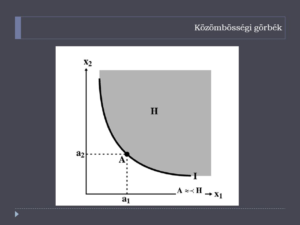 Közömbösségi görbék A közömbösségi görbe definíciója: azon jószágkombinációk halmaza, amelyek a.