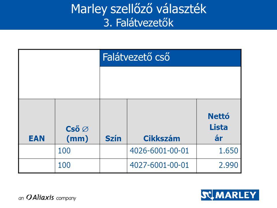 Marley szellőző választék 3. Falátvezetők
