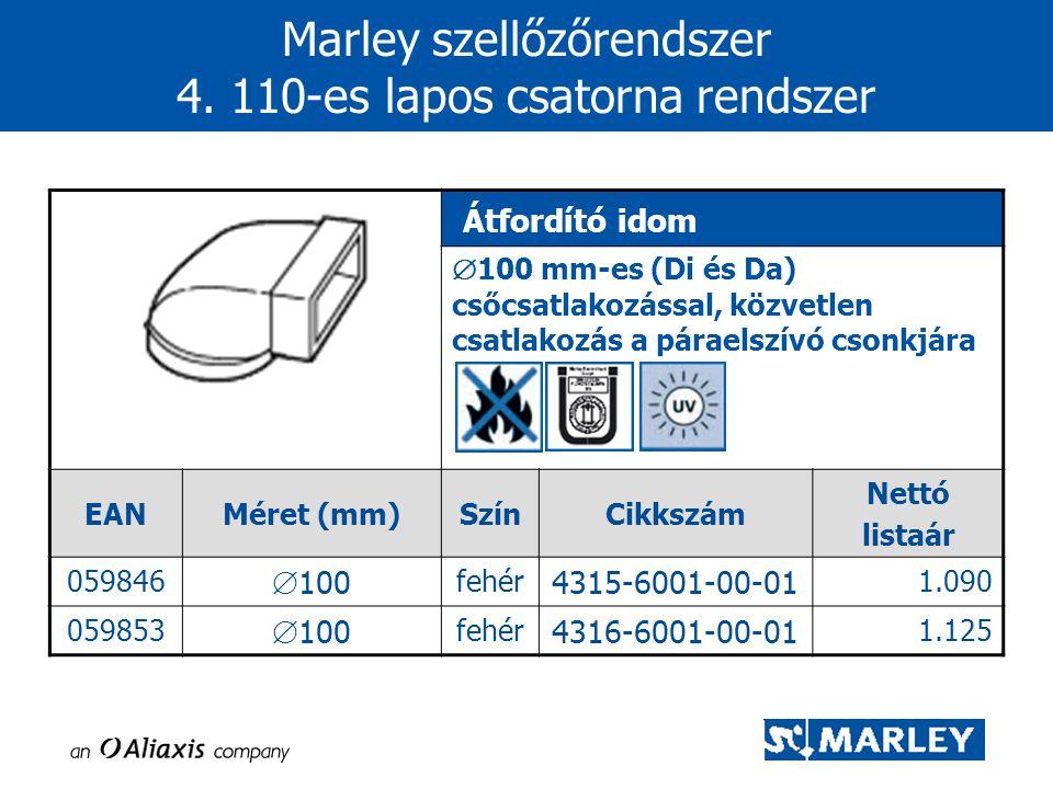 Marley szellőzőrendszer 4. 110-es lapos csatorna rendszer