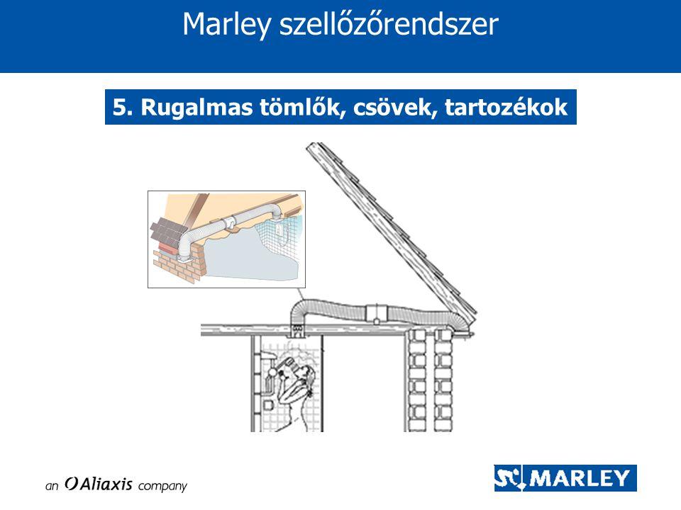 Marley szellőzőrendszer