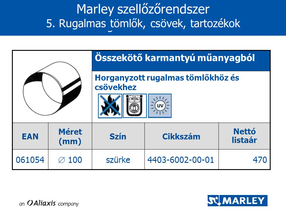 Marley szellőzőrendszer 2. 5. Hengeres csatorna rendszer