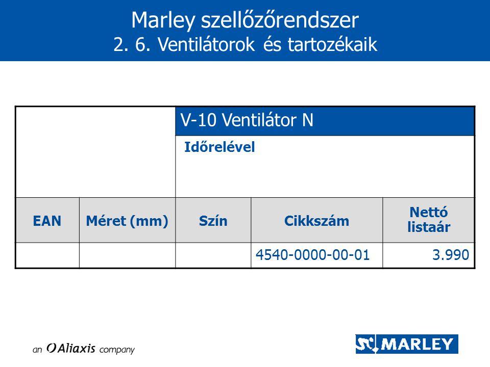 Marley szellőzőrendszer 2. 6. Ventilátorok és tartozékaik