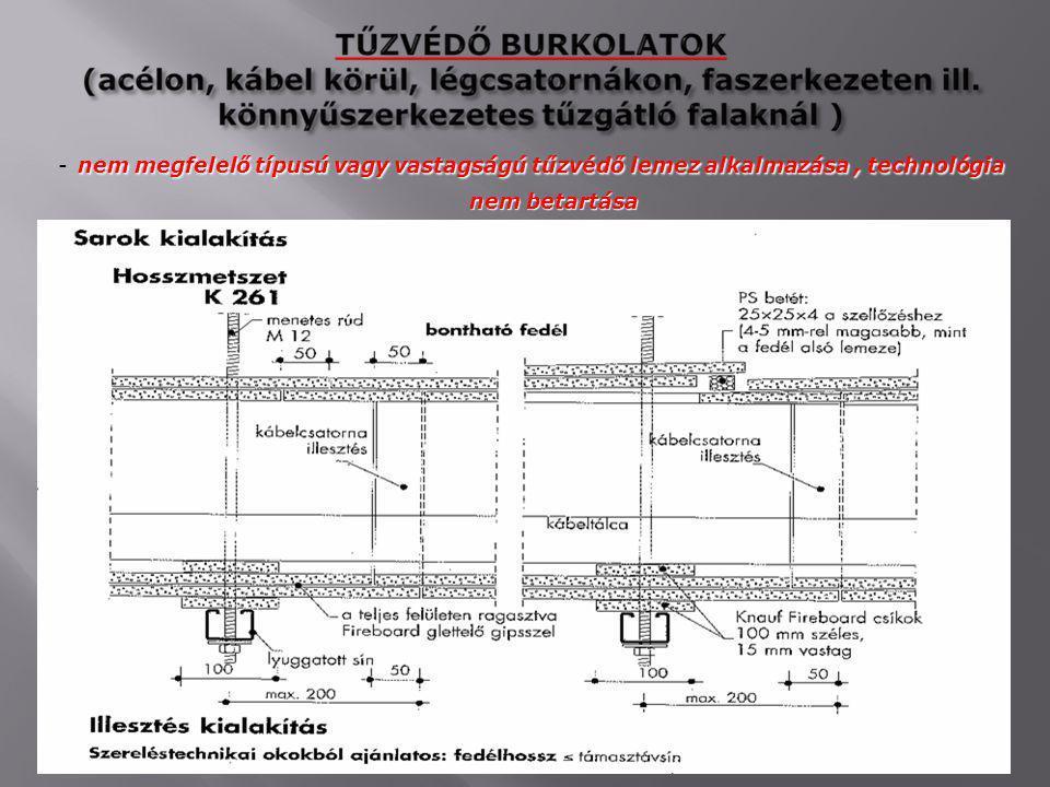 - nem megfelelő típusú vagy vastagságú tűzvédő lemez alkalmazása , technológia