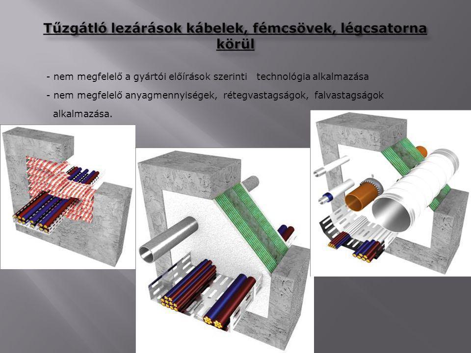 - nem megfelelő a gyártói előírások szerinti technológia alkalmazása - nem megfelelő anyagmennyiségek, rétegvastagságok, falvastagságok alkalmazása.