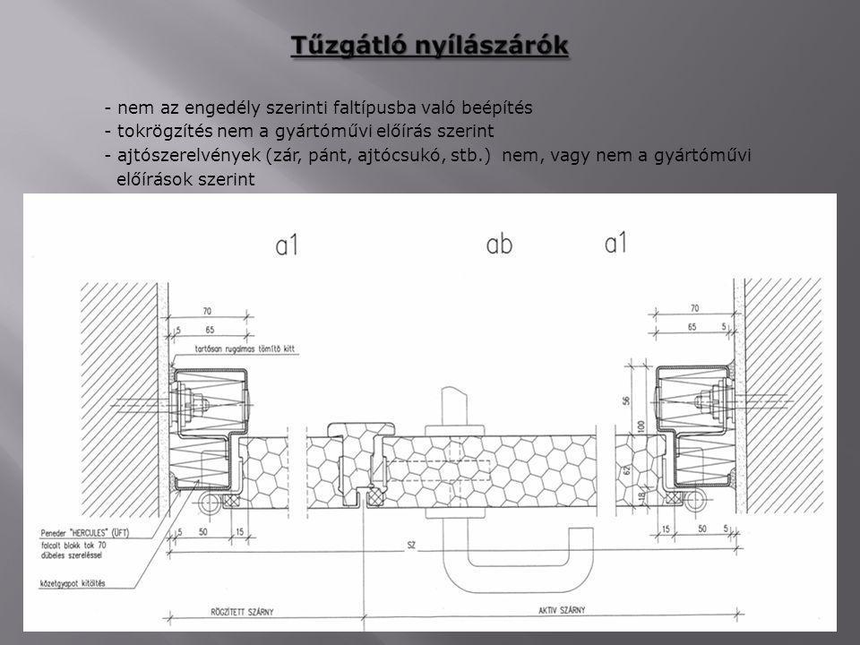 - nem az engedély szerinti faltípusba való beépítés