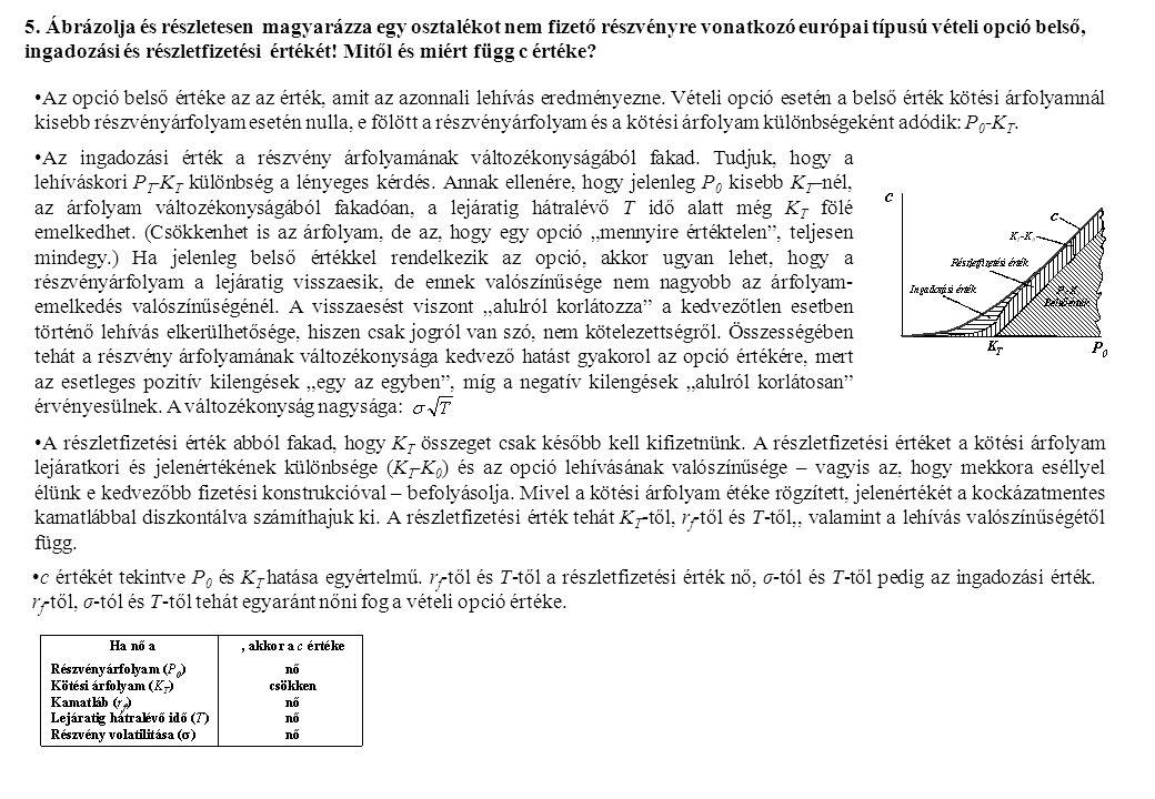5. Ábrázolja és részletesen magyarázza egy osztalékot nem fizető részvényre vonatkozó európai típusú vételi opció belső, ingadozási és részletfizetési értékét! Mitől és miért függ c értéke