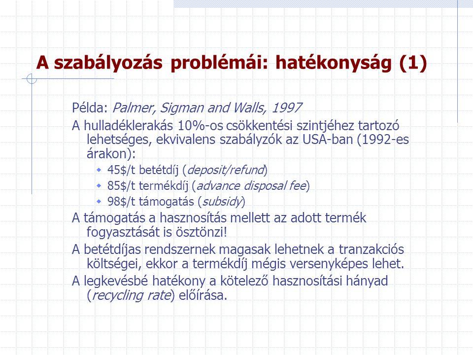 A szabályozás problémái: hatékonyság (1)