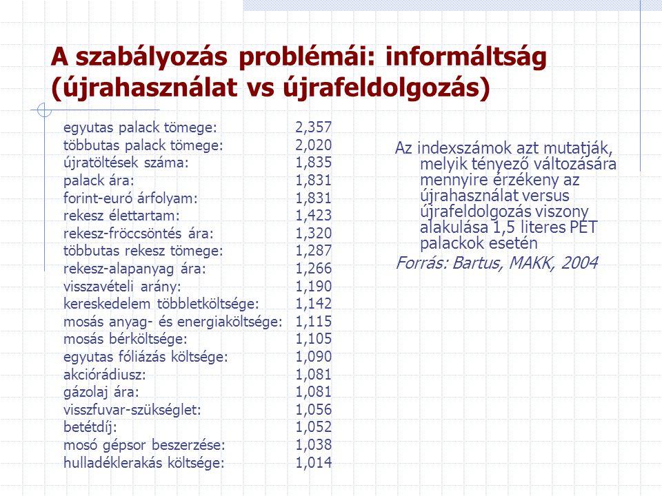 A szabályozás problémái: informáltság (újrahasználat vs újrafeldolgozás)