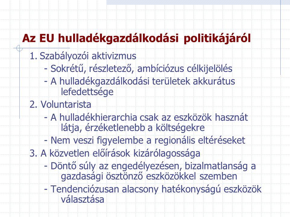 Az EU hulladékgazdálkodási politikájáról