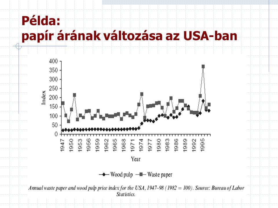 Példa: papír árának változása az USA-ban