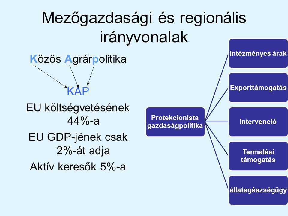 Mezőgazdasági és regionális irányvonalak