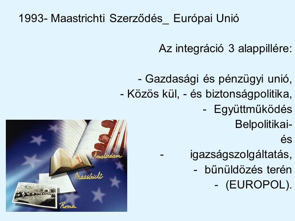 1993- Maastrichti Szerződés_ Európai Unió