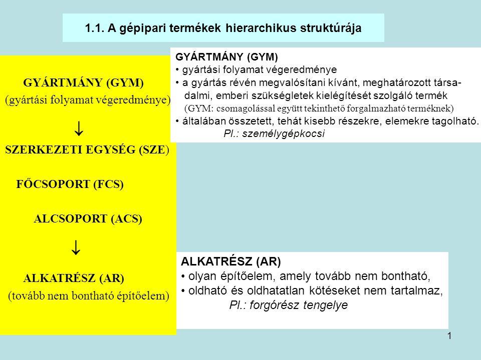 1.1. A gépipari termékek hierarchikus struktúrája
