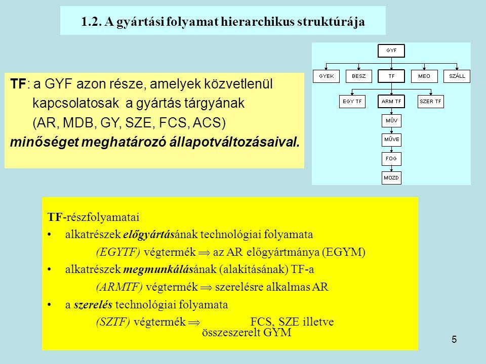 1.2. A gyártási folyamat hierarchikus struktúrája