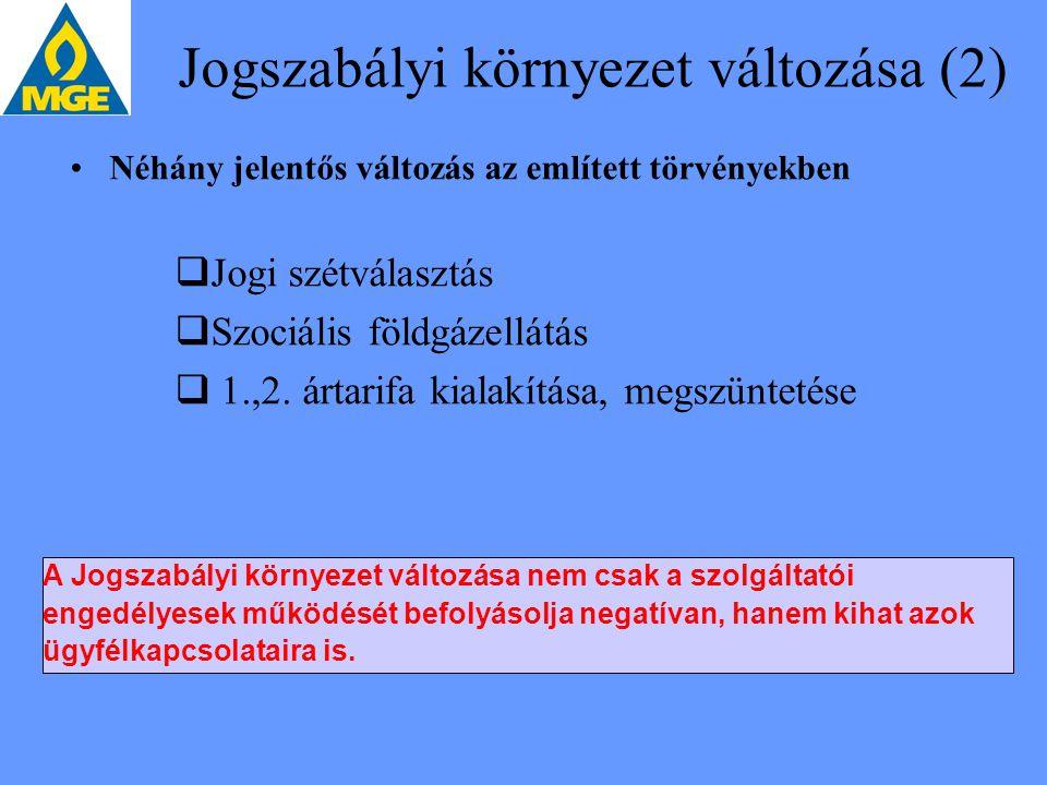 Jogszabályi környezet változása (2)