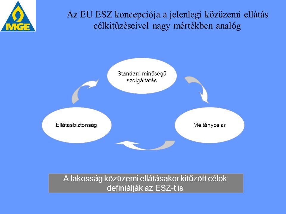 Az EU ESZ koncepciója a jelenlegi közüzemi ellátás célkitűzéseivel nagy mértékben analóg
