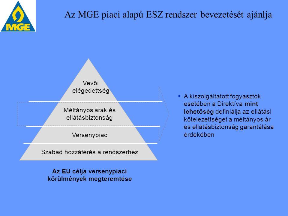 Az EU célja versenypiaci körülmények megteremtése