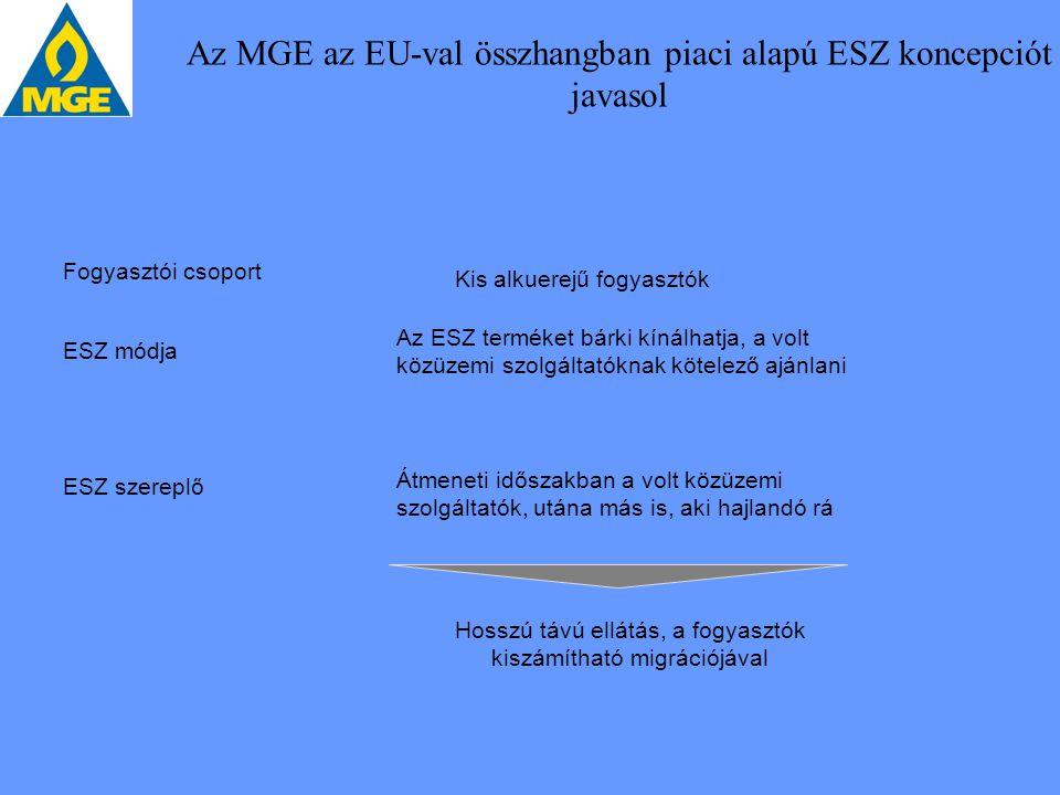 Az MGE az EU-val összhangban piaci alapú ESZ koncepciót javasol