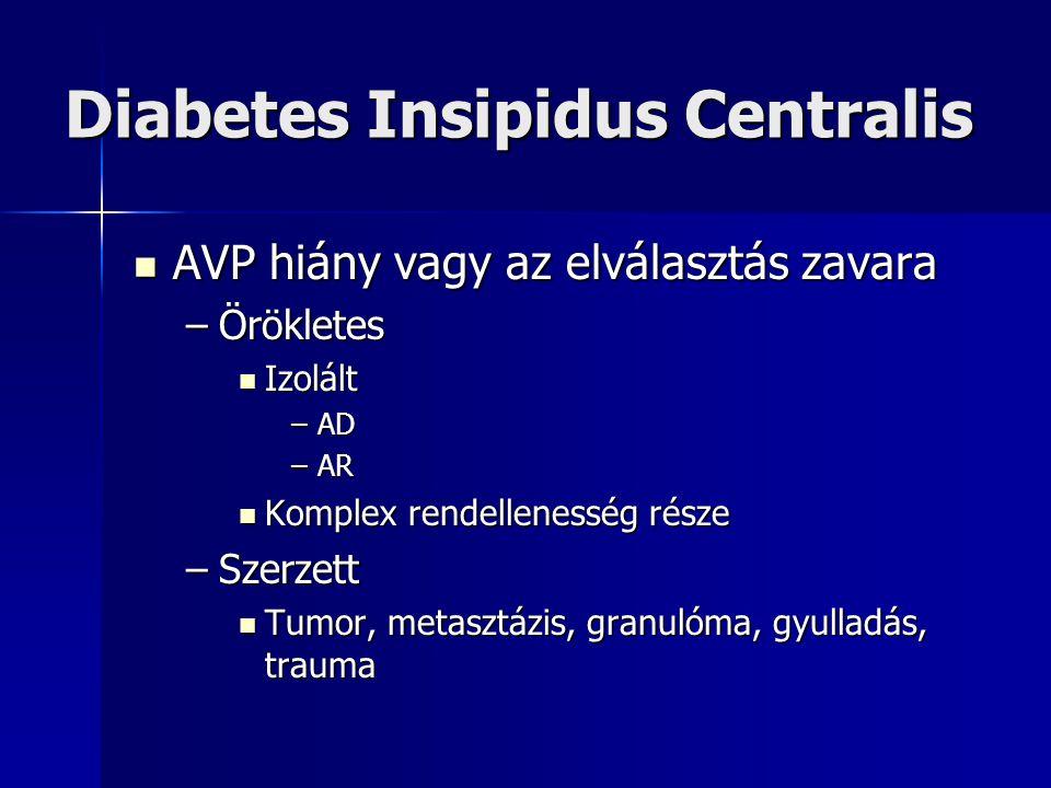 Diabetes Insipidus Centralis
