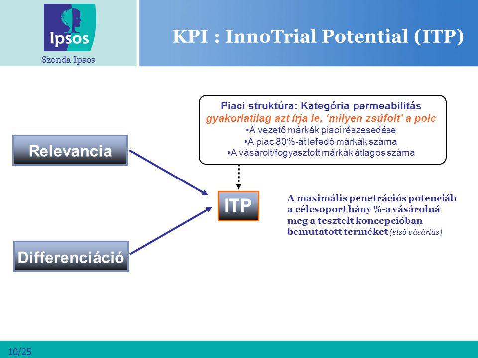 KPI : InnoTrial Potential (ITP)