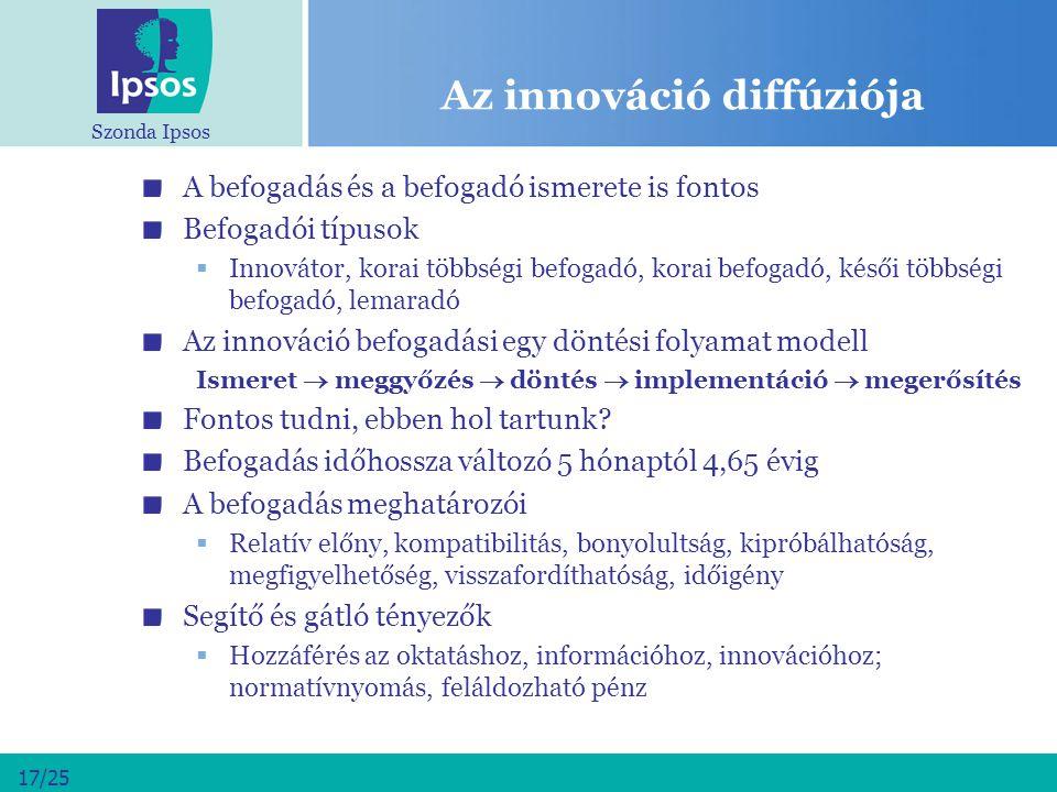 Az innováció diffúziója