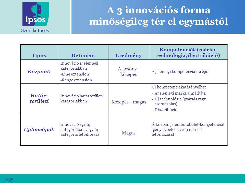 A 3 innovációs forma minőségileg tér el egymástól