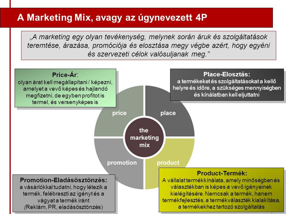 A Marketing Mix, avagy az úgynevezett 4P