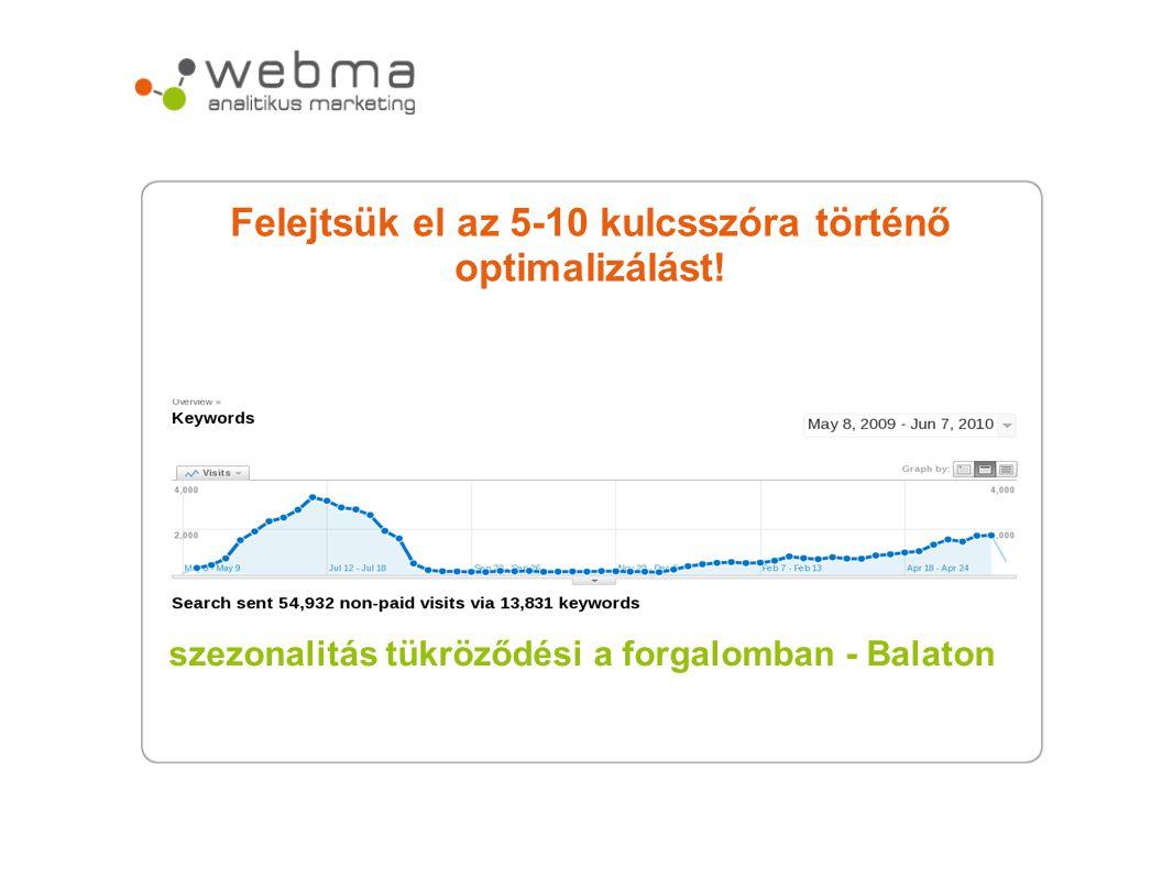 szezonalitás tükröződési a forgalomban - Balaton