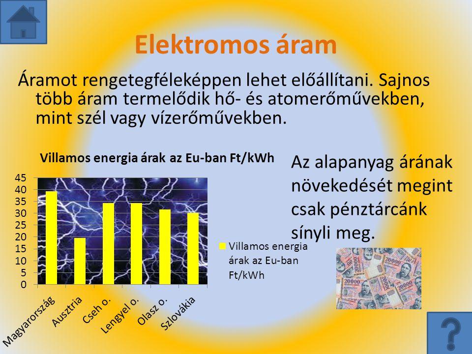 Elektromos áram Áramot rengetegféleképpen lehet előállítani. Sajnos több áram termelődik hő- és atomerőművekben, mint szél vagy vízerőművekben.