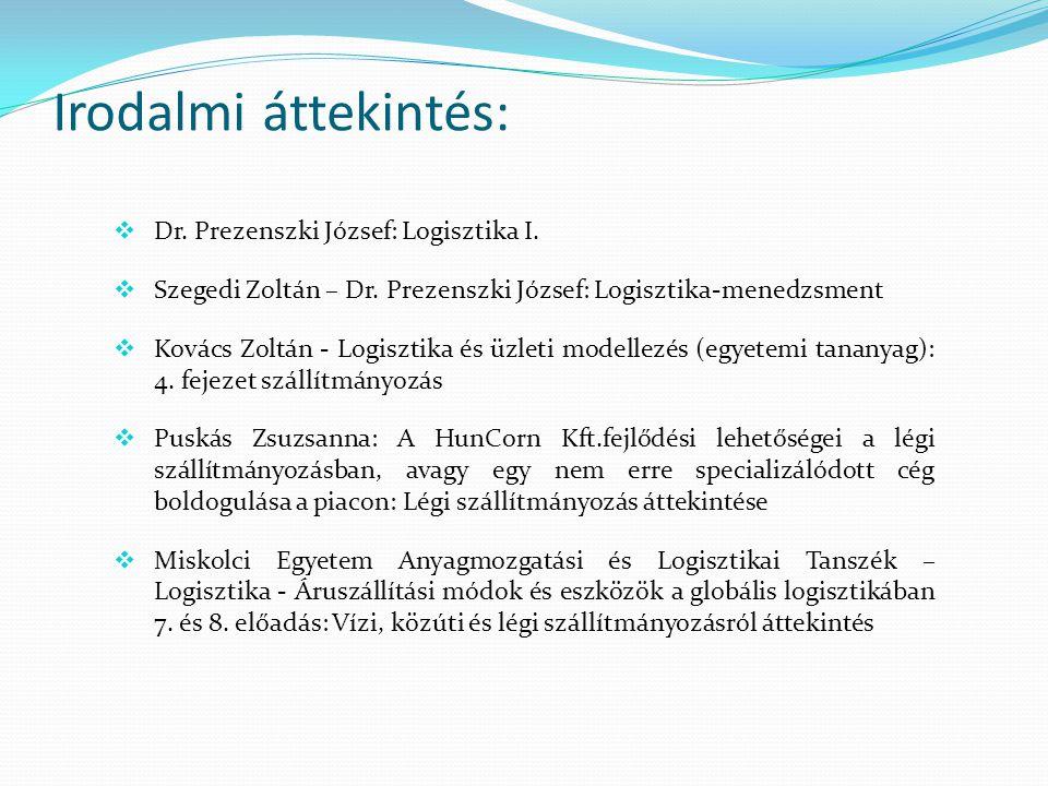 Irodalmi áttekintés: Dr. Prezenszki József: Logisztika I.