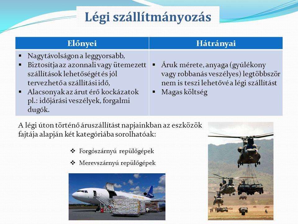 Légi szállítmányozás Előnyei Hátrányai Nagytávolságon a leggyorsabb,