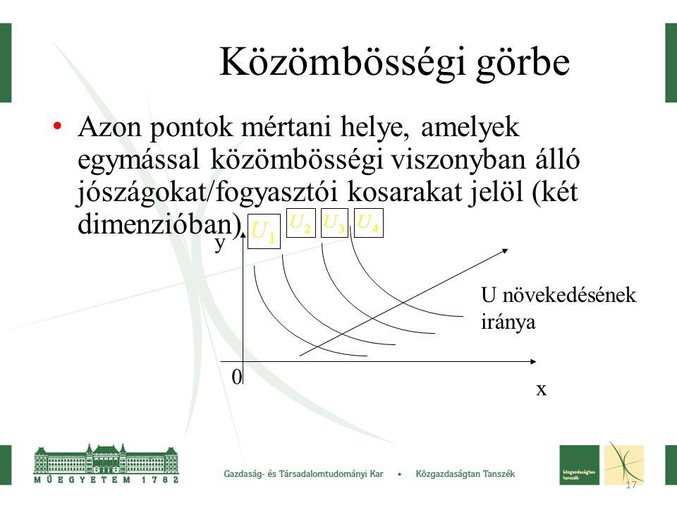Közömbösségi görbe Azon pontok mértani helye, amelyek egymással közömbösségi viszonyban álló jószágokat/fogyasztói kosarakat jelöl (két dimenzióban)