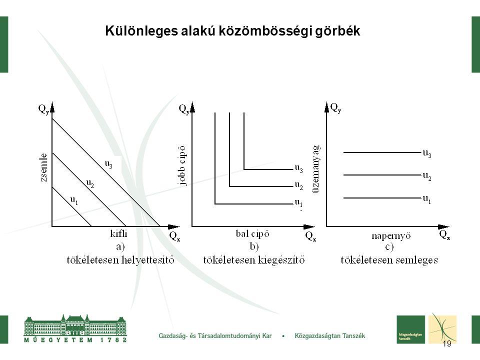 Különleges alakú közömbösségi görbék