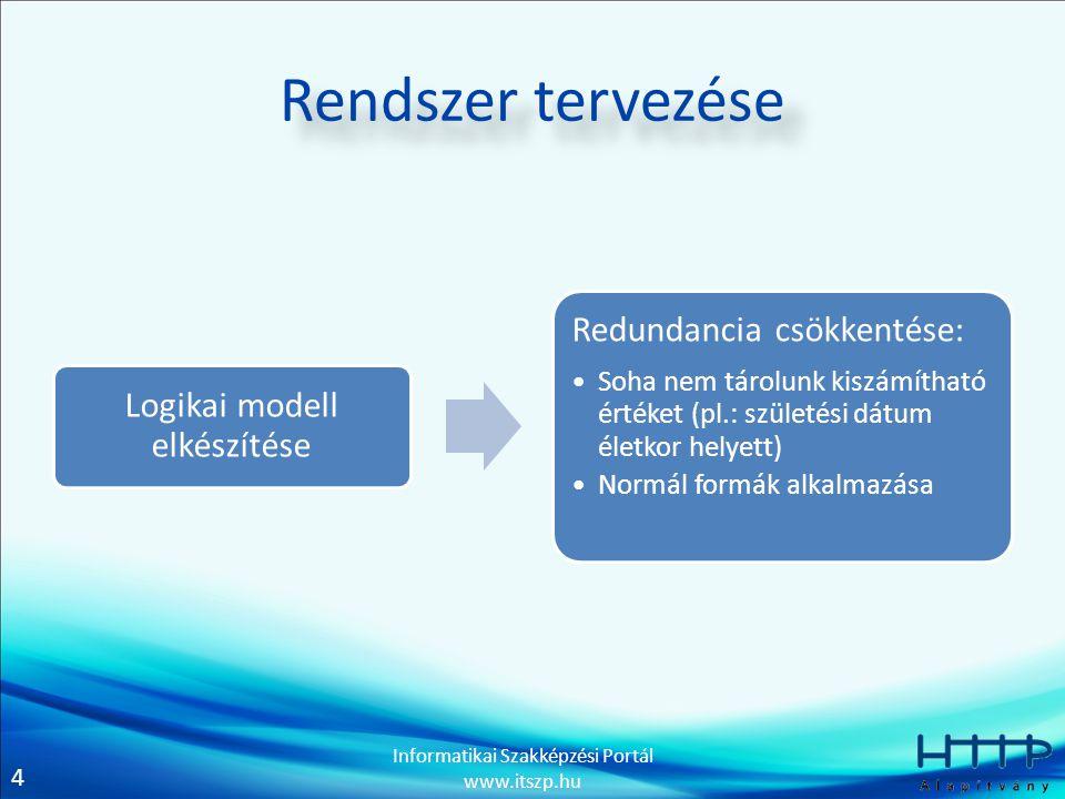 Logikai modell elkészítése