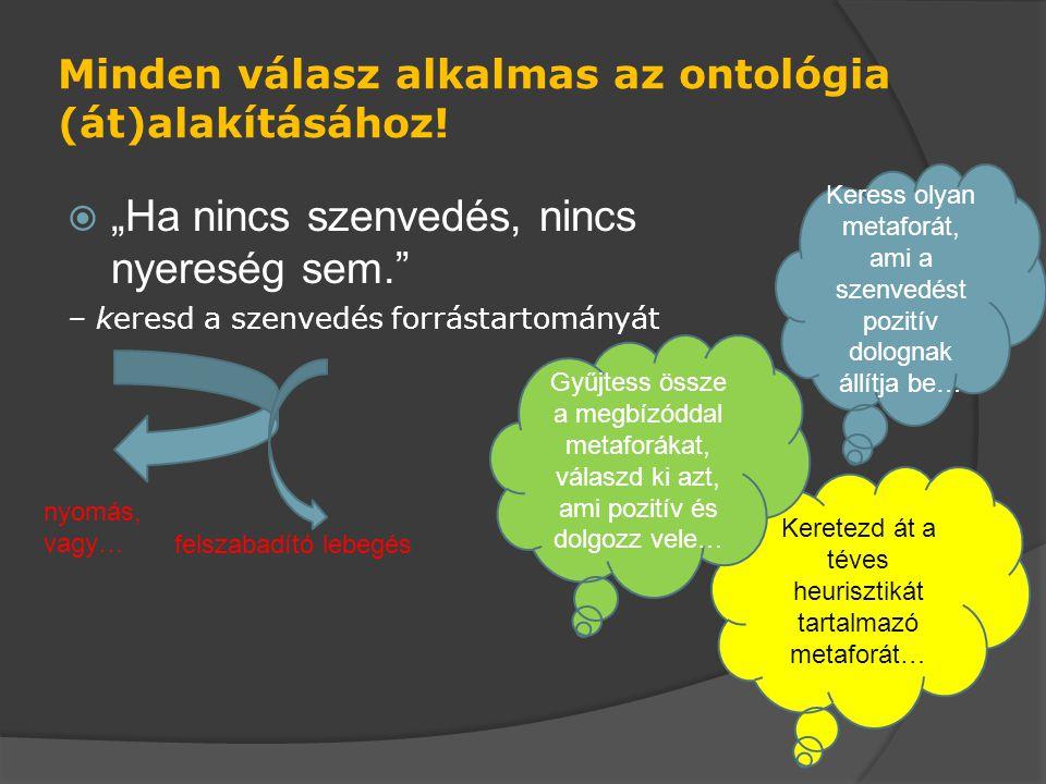 Minden válasz alkalmas az ontológia (át)alakításához!