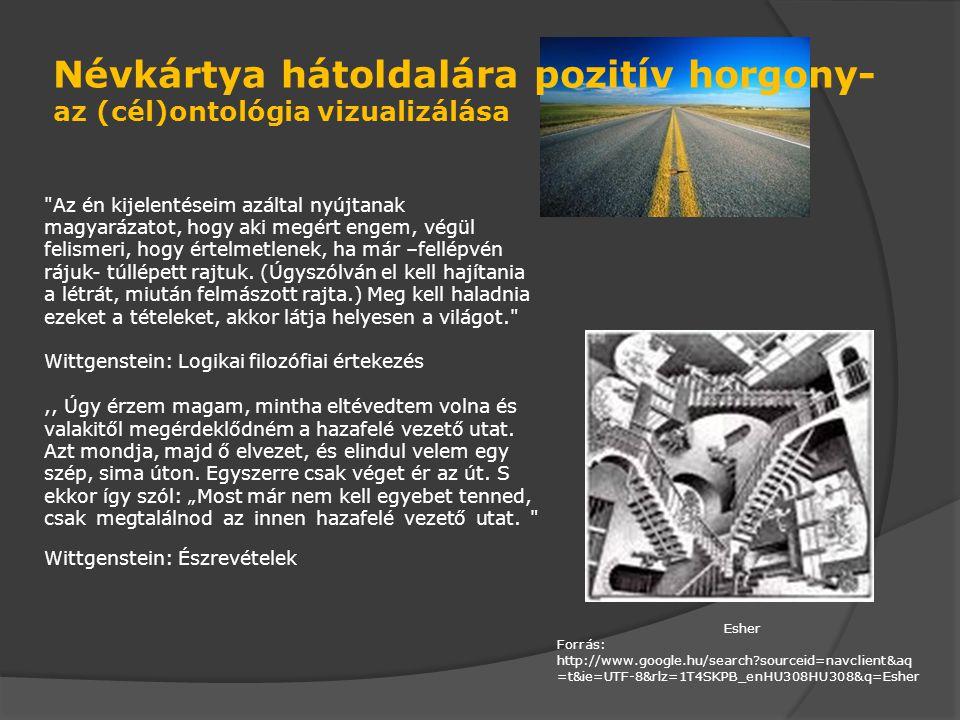Névkártya hátoldalára pozitív horgony- az (cél)ontológia vizualizálása