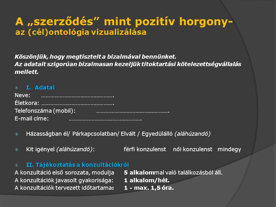 """A """"szerződés mint pozitív horgony- az (cél)ontológia vizualizálása"""
