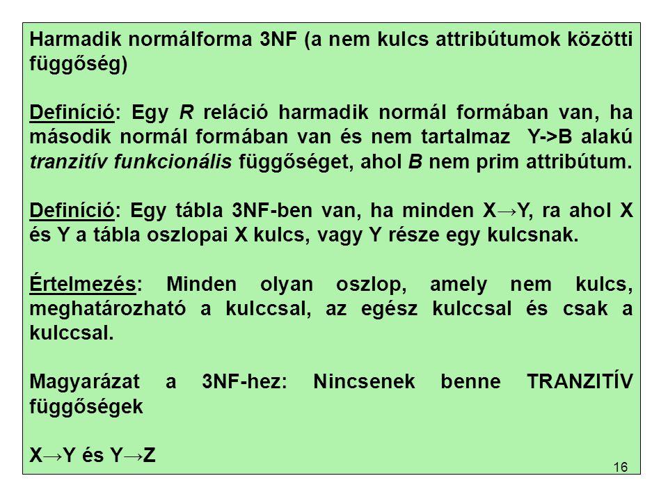 Harmadik normálforma 3NF (a nem kulcs attribútumok közötti függőség)