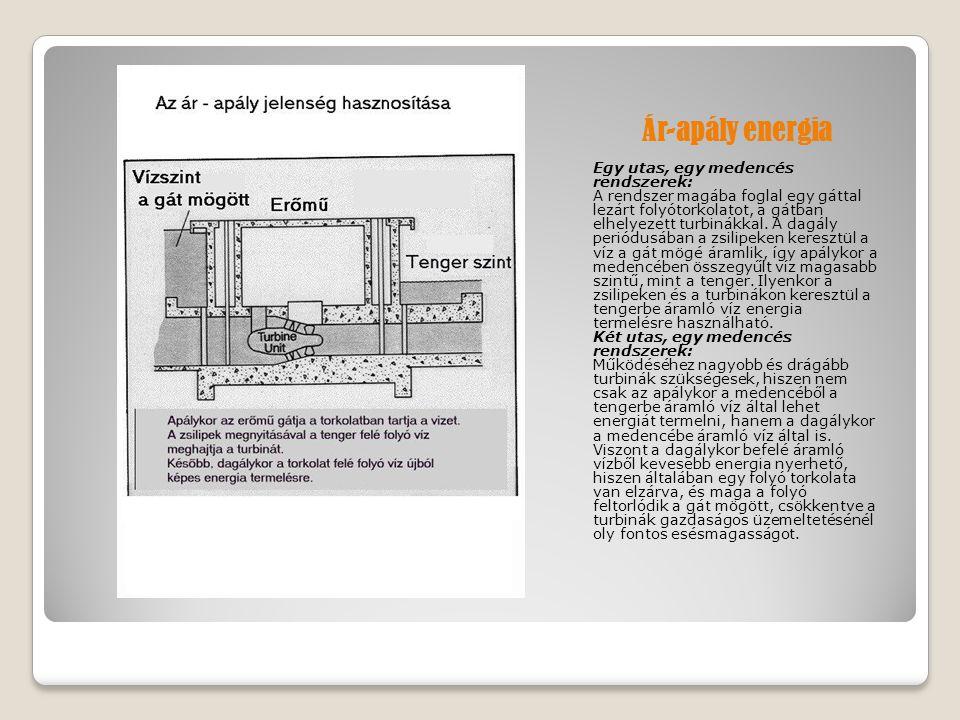 Ár-apály energia Egy utas, egy medencés rendszerek: