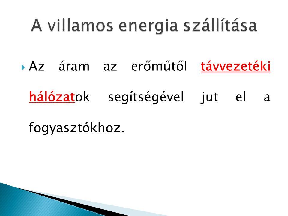 A villamos energia szállítása