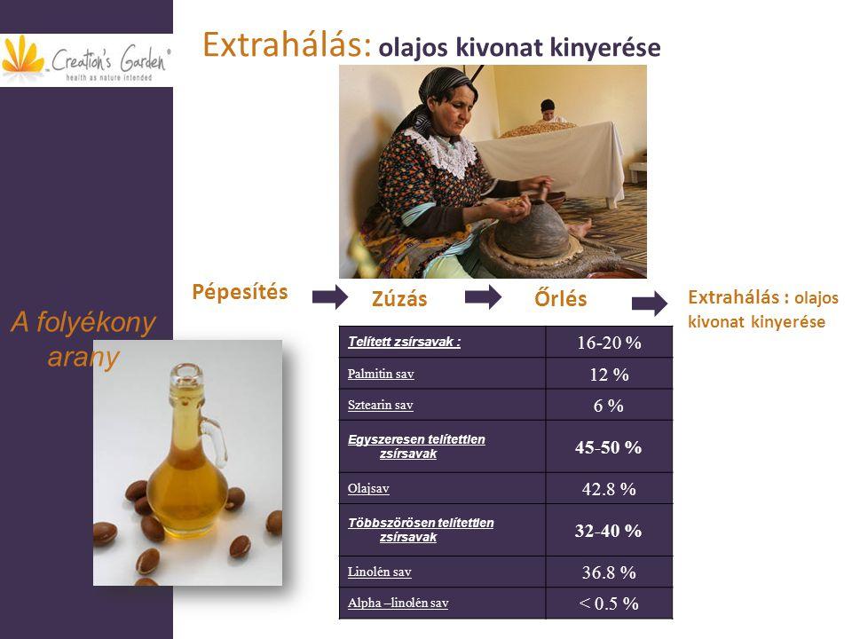 Extrahálás: olajos kivonat kinyerése