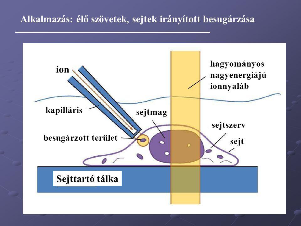 Alkalmazás: élő szövetek, sejtek irányított besugárzása