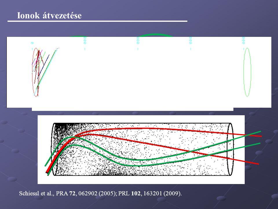 Ionok átvezetése Schiessl et al., PRA 72, 062902 (2005); PRL 102, 163201 (2009).