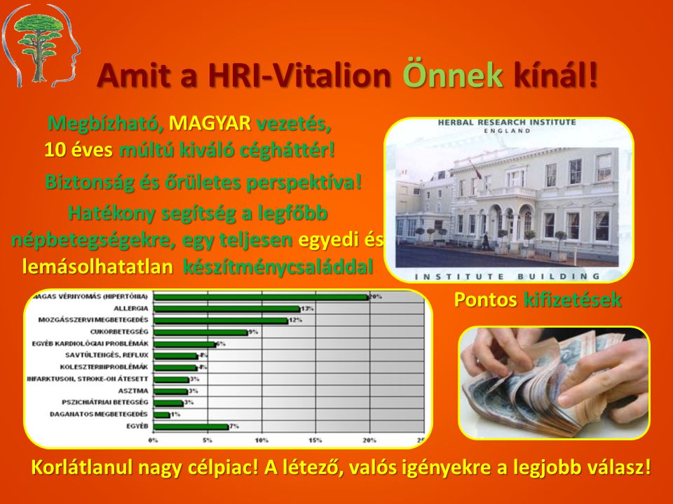 Amit a HRI-Vitalion Önnek kínál!