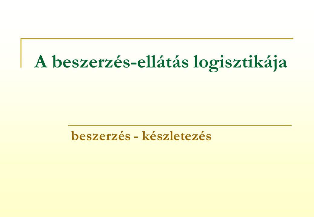 A beszerzés-ellátás logisztikája