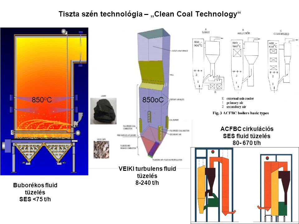 """Tiszta szén technológia – """"Clean Coal Technology"""