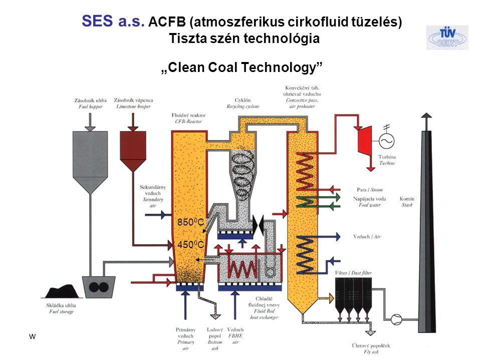 """SES a.s. ACFB (atmoszferikus cirkofluid tüzelés) Tiszta szén technológia """"Clean Coal Technology"""
