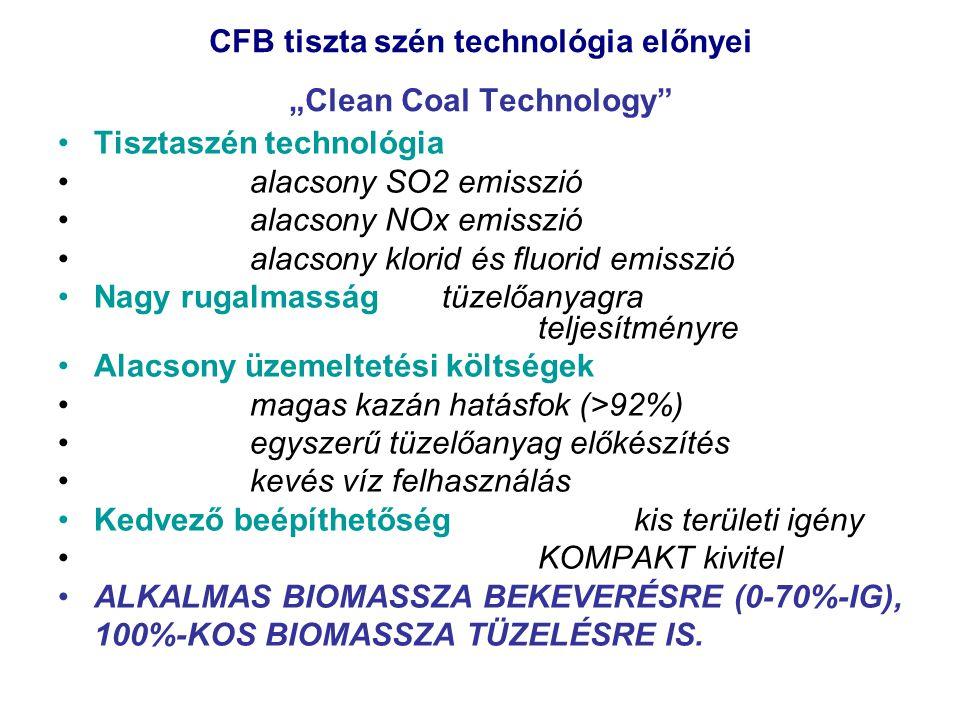 """CFB tiszta szén technológia előnyei """"Clean Coal Technology"""