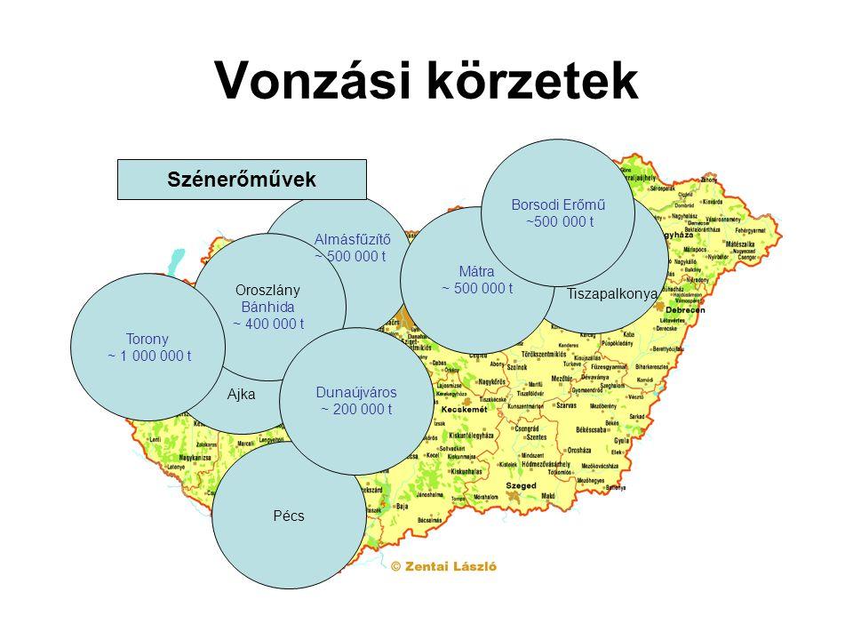 Vonzási körzetek Szénerőművek Borsodi Erőmű ~500 000 t Almásfűzítő